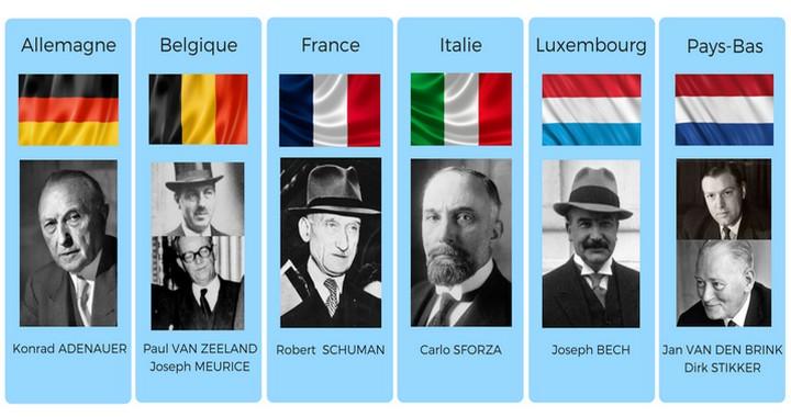 Les fondateurs de la CECA