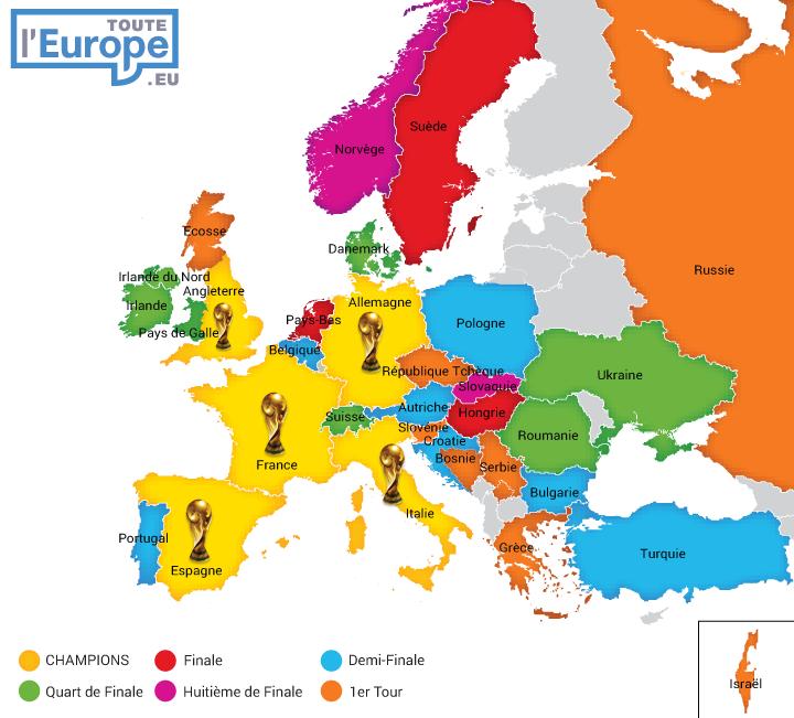 Les nations européennes à la Coupe du monde de football