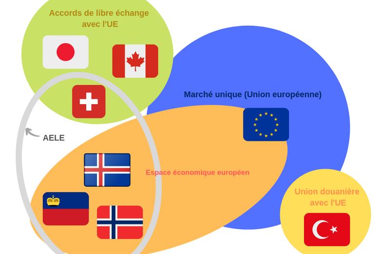 Crédits : Toute l'Europe