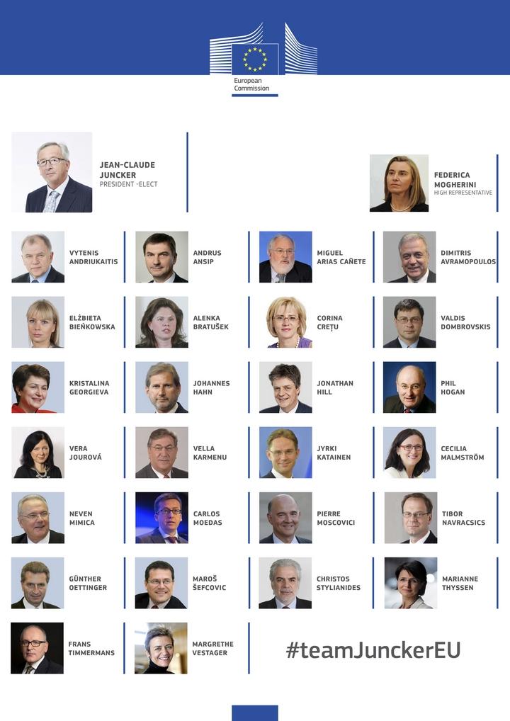 Membres de la Commission Juncker