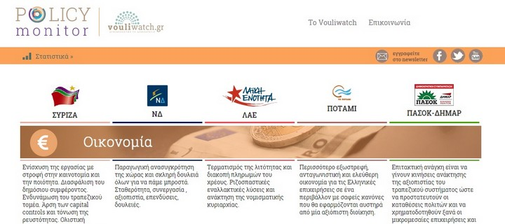Site Vouliwatch - Policy monitor
