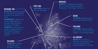 Infographie sur la lutte européenne contre le terrorisme