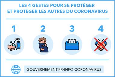 Les gestes barrière anti-coronavirus.