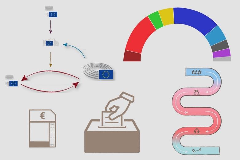 Qu'est-ce que le Parlement européen ? - Infographie