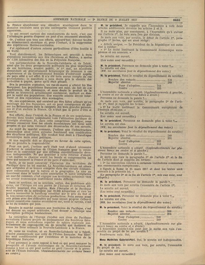 Résultat du vote du projet de loi autorisant le Président de la République à ratifier les traités de Rome, 9 juillet 1957.