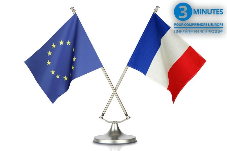 Quelle répartition des pouvoirs entre Etats et Union européenne ? (3 minutes pour comprendre l'Europe - n°3)