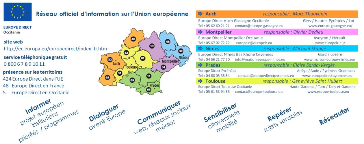 Europe Direct Occitanie